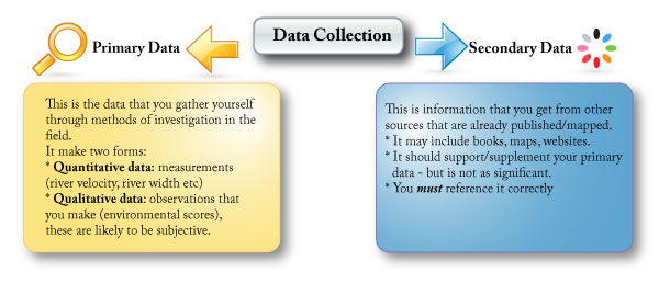 an analysis of gathering information for research Chapter 1: basic concepts in research and data analysis 5 notice how this statement satisfies the definition for a hypothesis: it is a statement about.